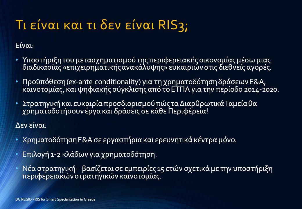 Τι είναι και τι δεν είναι RIS3;