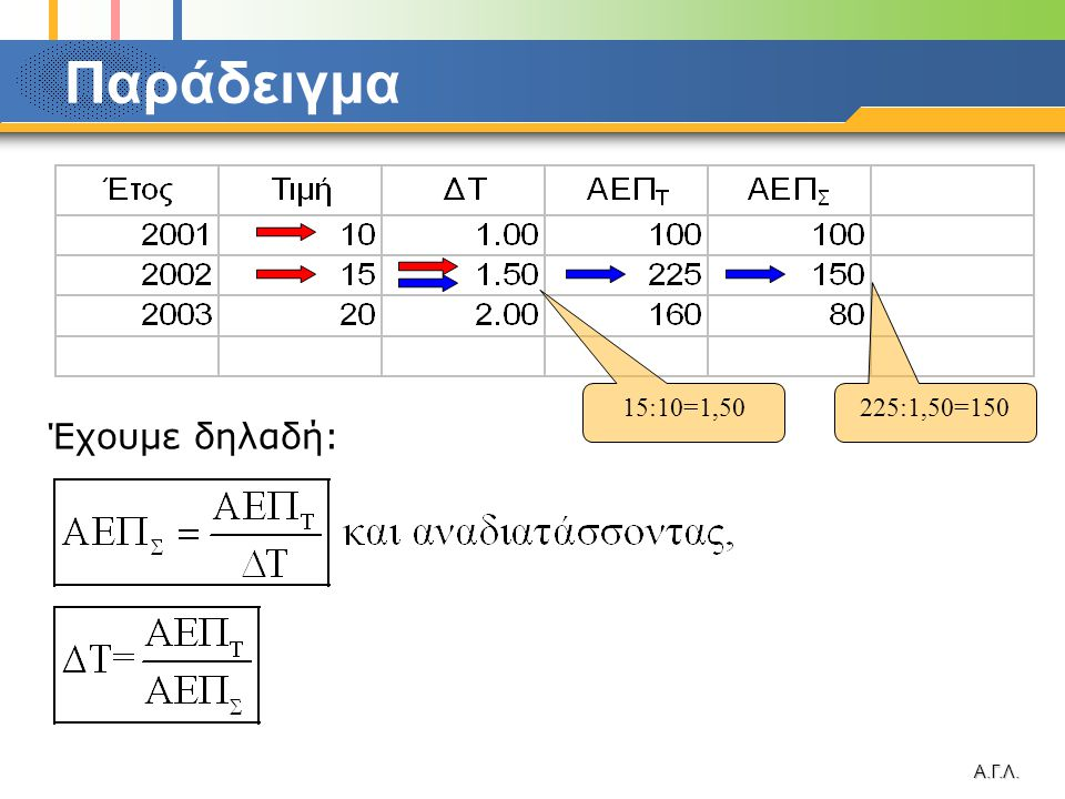 Παράδειγμα 15:10=1,50 225:1,50=150 Έχουμε δηλαδή: Α.Γ.Λ.