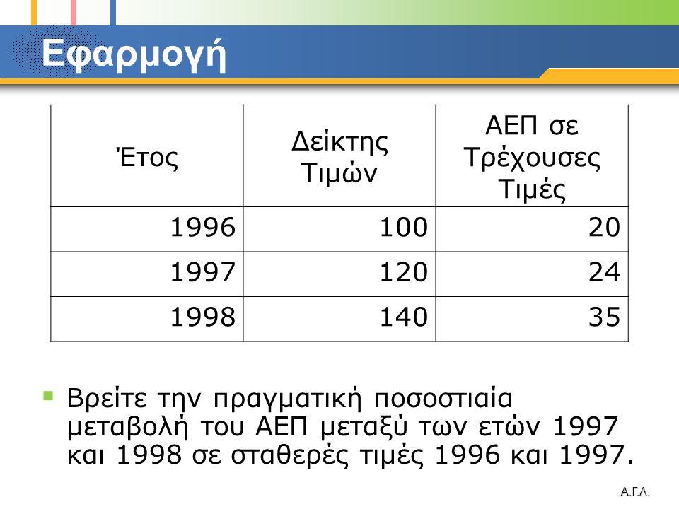 Εφαρμογή Βρείτε την πραγματική ποσοστιαία μεταβολή του ΑΕΠ μεταξύ των ετών 1997 και 1998 σε σταθερές τιμές 1996 και 1997.