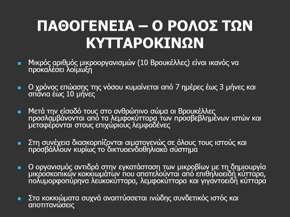 ΠΑΘΟΓΕΝΕΙΑ – O ΡΟΛΟΣ ΤΩΝ ΚΥΤΤΑΡΟΚΙΝΩΝ