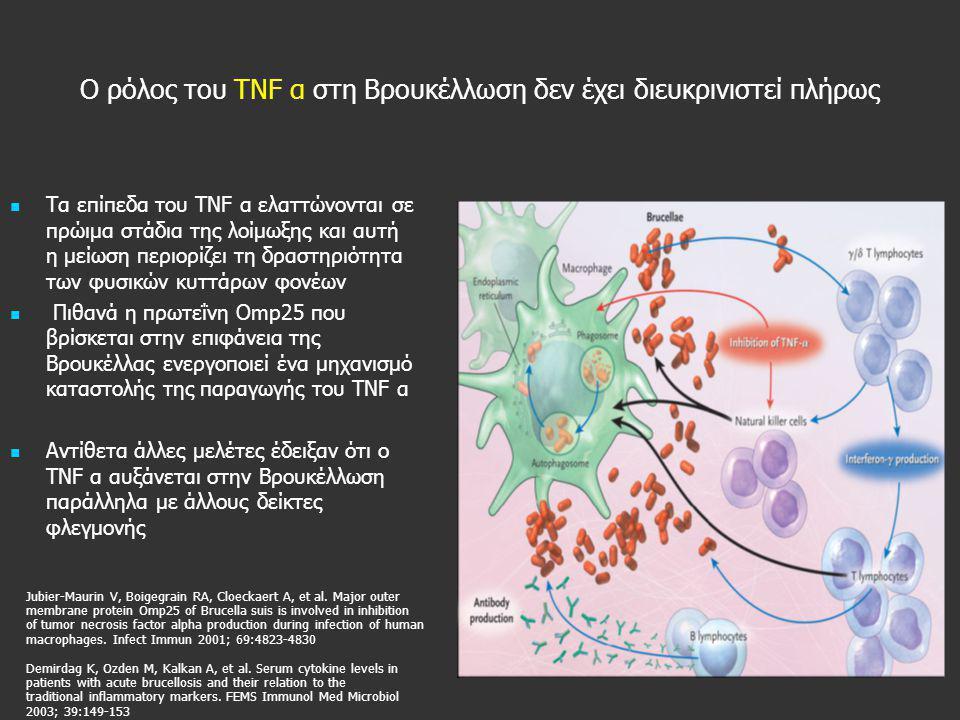 Ο ρόλος του TNF α στη Βρουκέλλωση δεν έχει διευκρινιστεί πλήρως