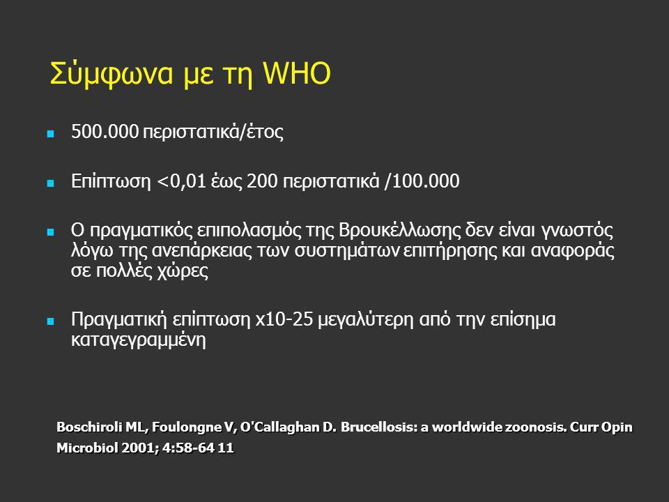 Σύμφωνα με τη WHO 500.000 περιστατικά/έτος