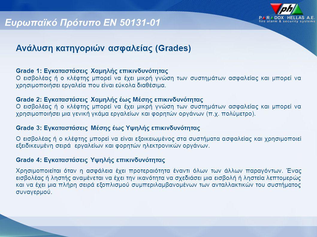 Ευρωπαϊκό Πρότυπο ΕΝ 50131-01 Ανάλυση κατηγοριών ασφαλείας (Grades)