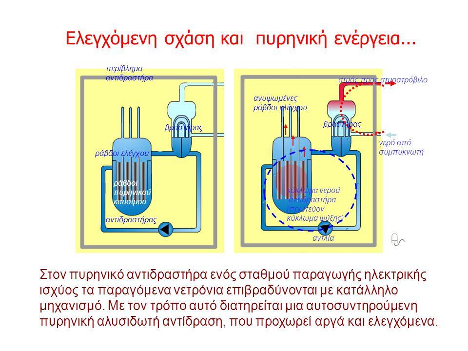 Ελεγχόμενη σχάση και πυρηνική ενέργεια...