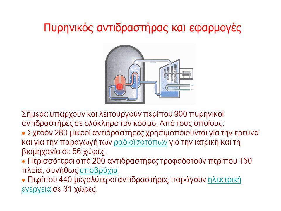 Πυρηνικός αντιδραστήρας και εφαρμογές
