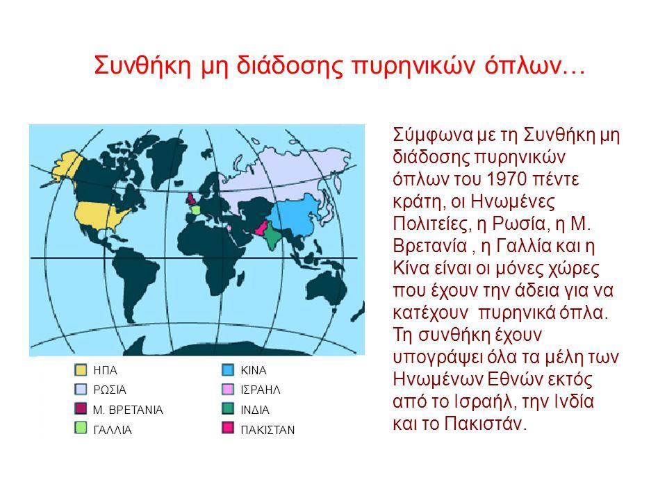 Συνθήκη μη διάδοσης πυρηνικών όπλων…