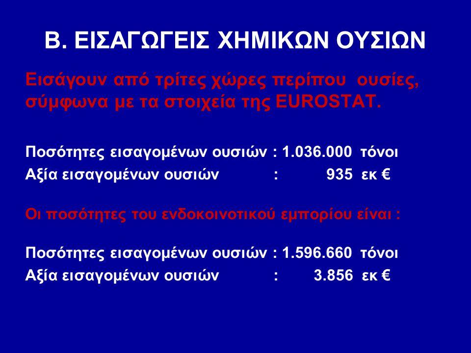 Β. ΕΙΣΑΓΩΓΕΙΣ ΧΗΜΙΚΩΝ ΟΥΣΙΩΝ