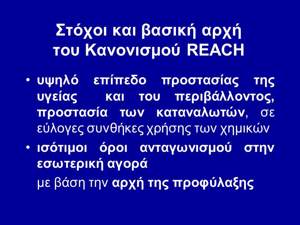 Στόχοι και βασική αρχή του Κανονισμού REACH