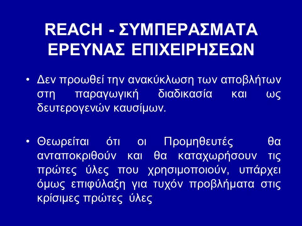 REACH - ΣΥΜΠΕΡΑΣΜΑΤΑ ΕΡΕΥΝΑΣ ΕΠΙΧΕΙΡΗΣΕΩΝ