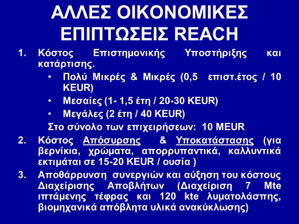 ΑΛΛΕΣ ΟΙΚΟΝΟΜΙΚΕΣ ΕΠΙΠΤΩΣΕΙΣ REACH