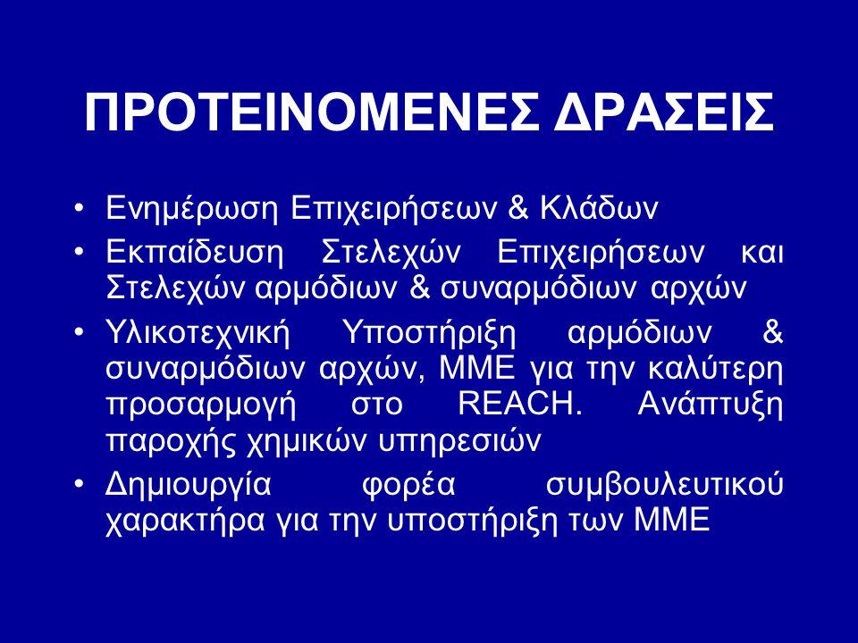 ΠΡΟΤΕΙΝΟΜΕΝΕΣ ΔΡΑΣΕΙΣ