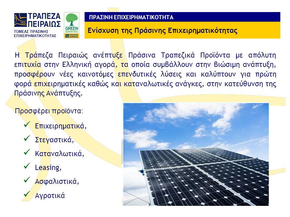 Ενίσχυση της Πράσινης Επιχειρηματικότητας
