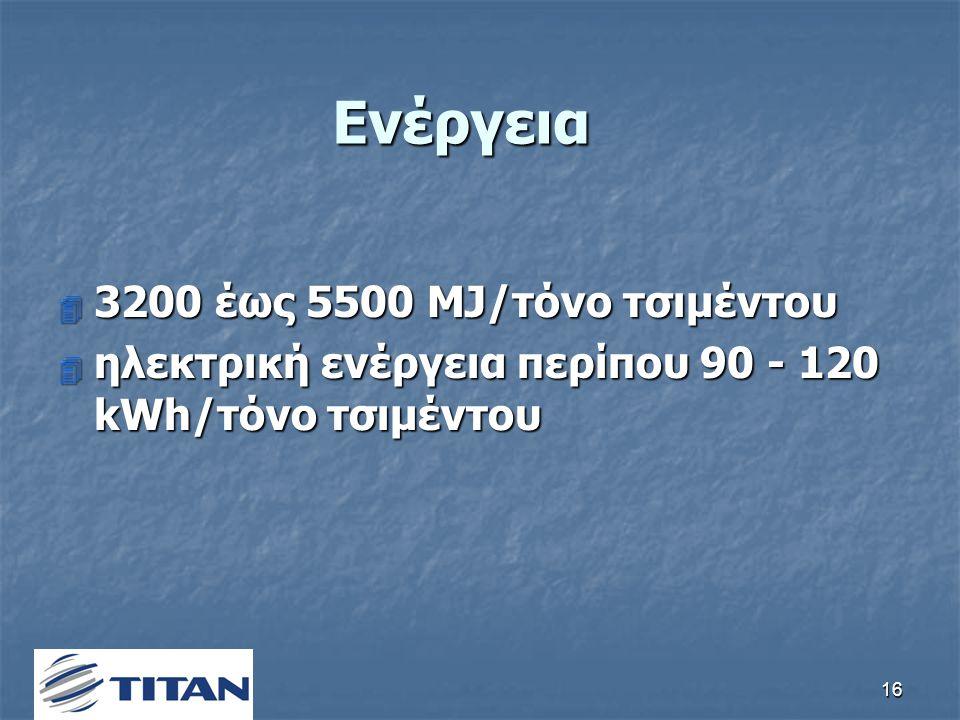 Ενέργεια 3200 έως 5500 MJ/τόνο τσιμέντου