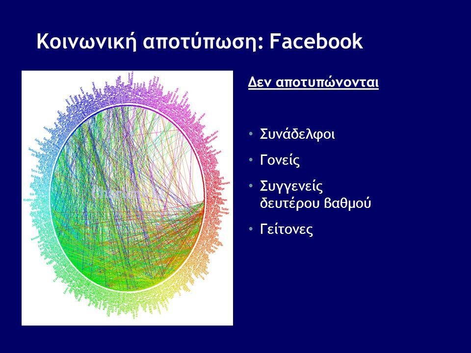 Κοινωνική αποτύπωση: Facebook