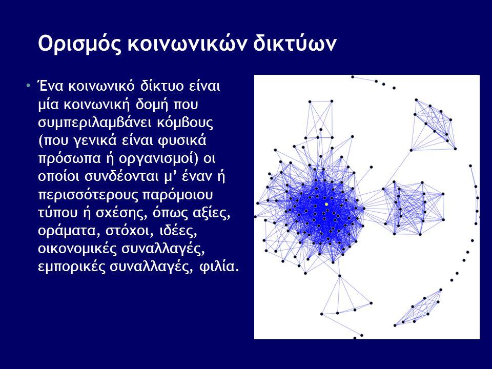 Ορισμός κοινωνικών δικτύων