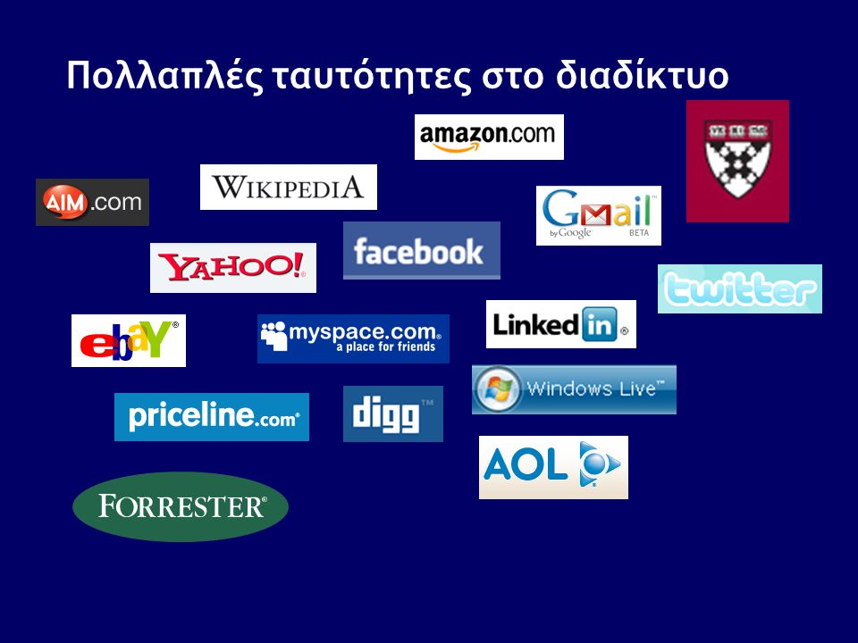 Πολλαπλές ταυτότητες στο διαδίκτυο