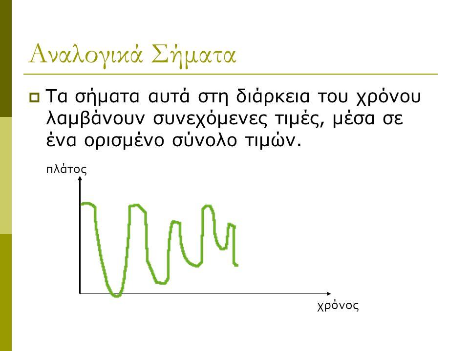 Αναλογικά Σήματα Τα σήματα αυτά στη διάρκεια του χρόνου λαμβάνουν συνεχόμενες τιμές, μέσα σε ένα ορισμένο σύνολο τιμών.