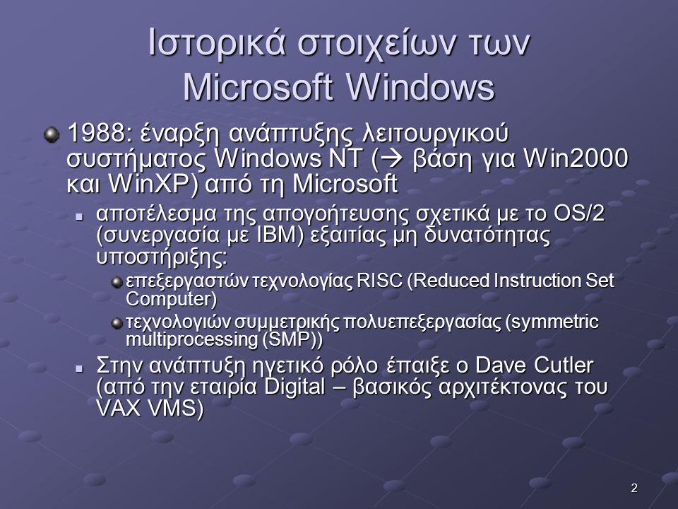 Ιστορικά στοιχείων των Microsoft Windows