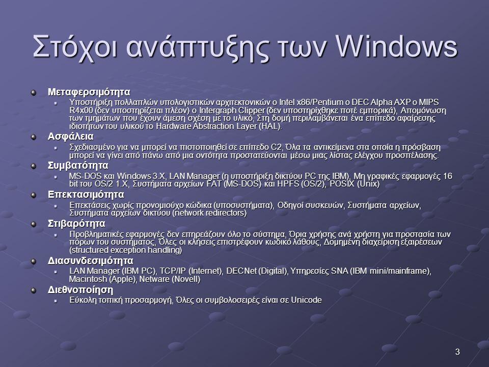 Στόχοι ανάπτυξης των Windows