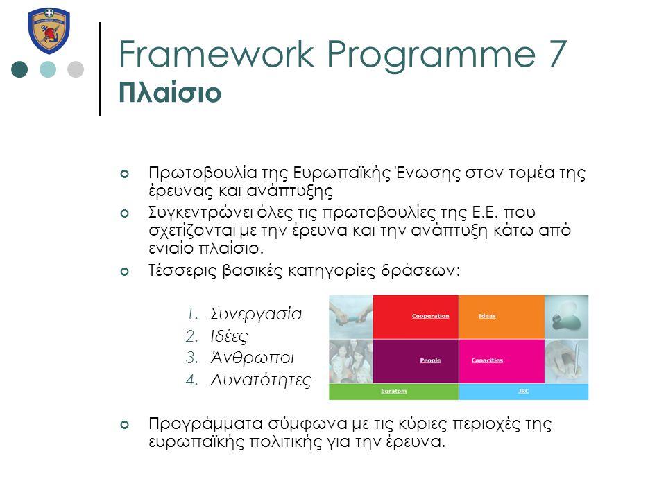 Framework Programme 7 Πλαίσιο