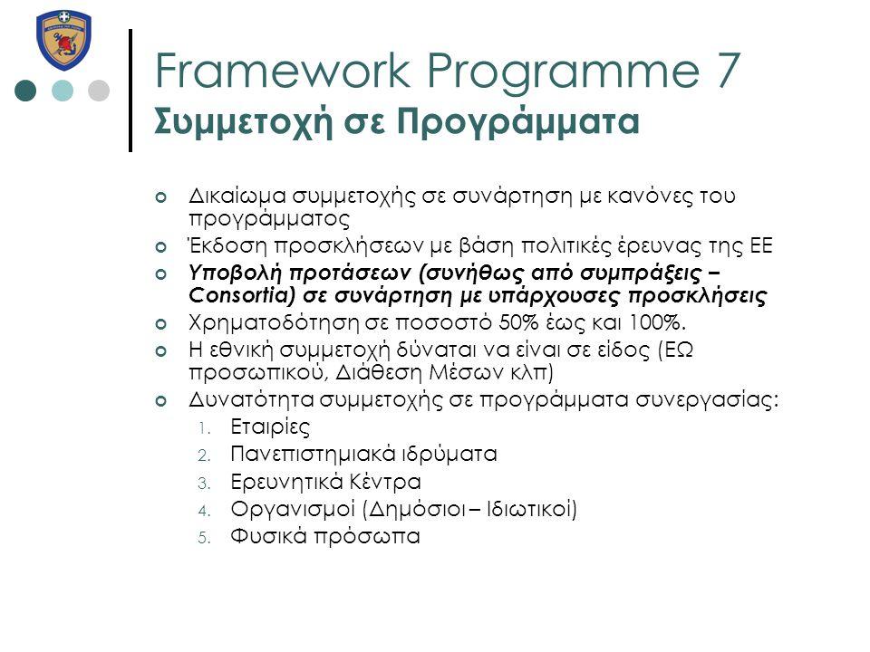 Framework Programme 7 Συμμετοχή σε Προγράμματα