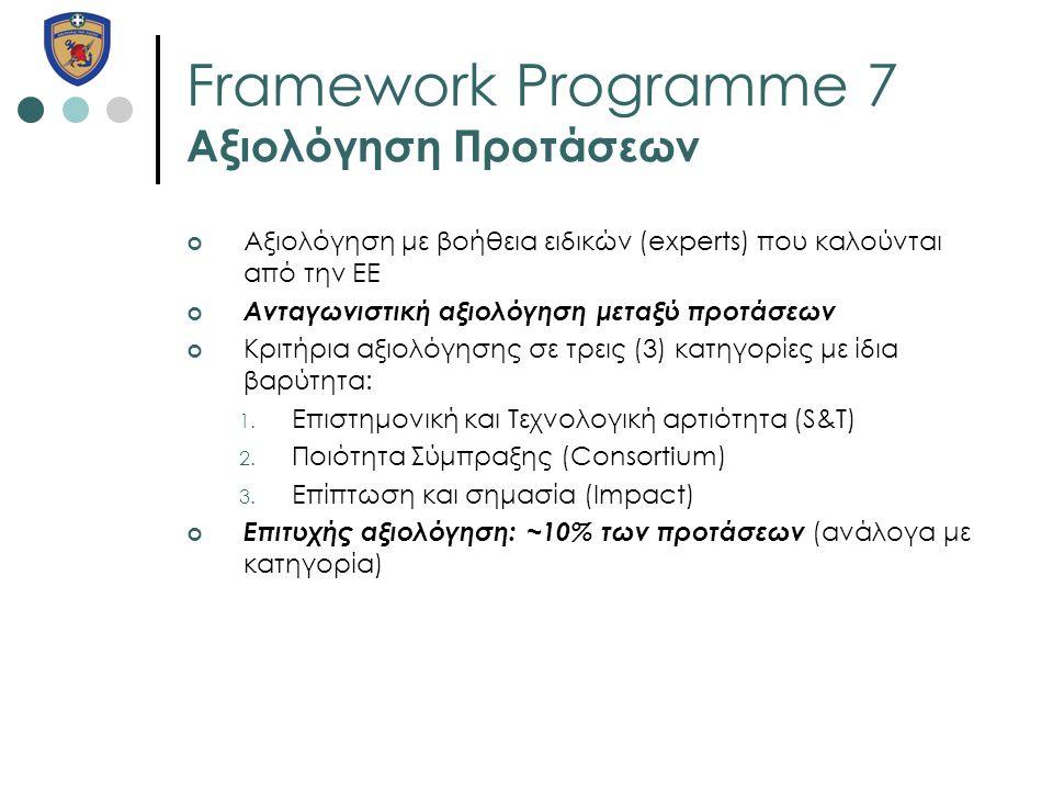 Framework Programme 7 Αξιολόγηση Προτάσεων