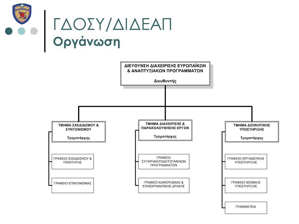 ΓΔΟΣΥ/ΔΙΔΕΑΠ Οργάνωση