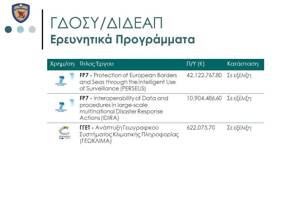ΓΔΟΣΥ/ΔΙΔΕΑΠ Ερευνητικά Προγράμματα
