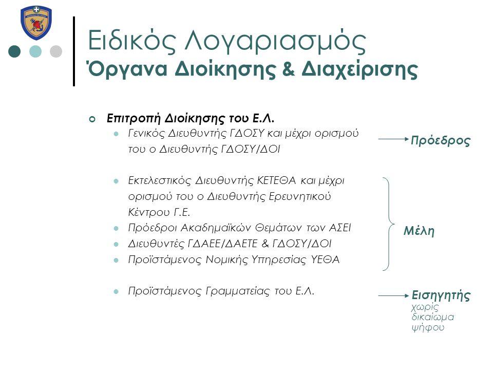 Ειδικός Λογαριασμός Όργανα Διοίκησης & Διαχείρισης