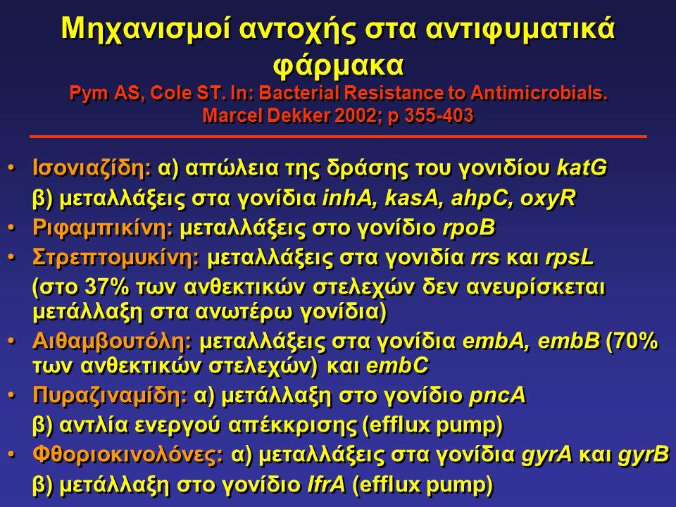 Μηχανισμοί αντοχής στα αντιφυματικά φάρμακα Pym AS, Cole ST