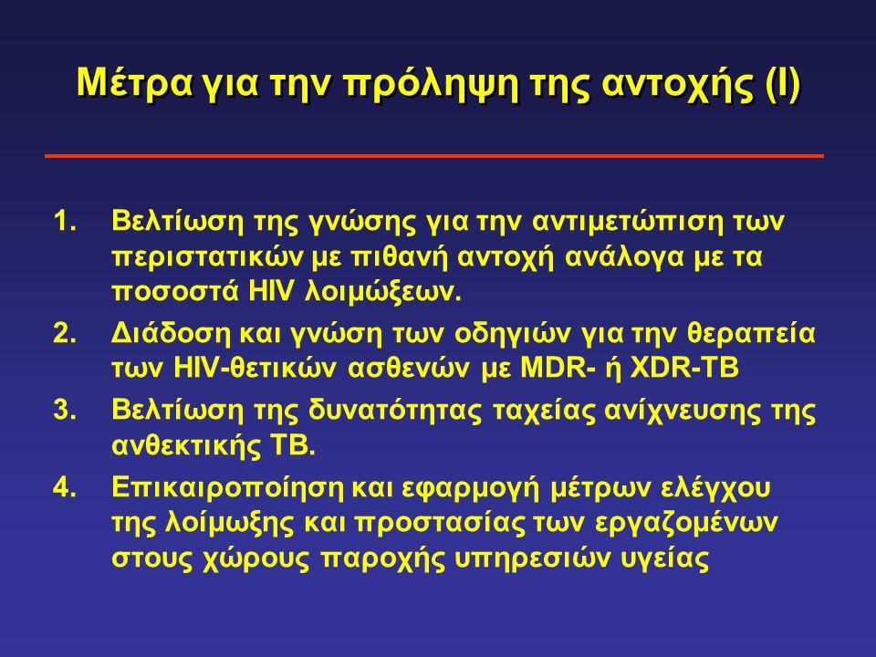 Μέτρα για την πρόληψη της αντοχής (Ι)