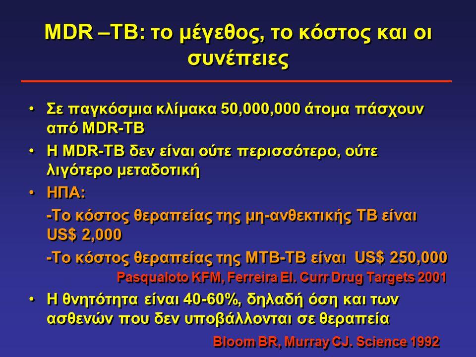 MDR –TB: το μέγεθος, το κόστος και οι συνέπειες