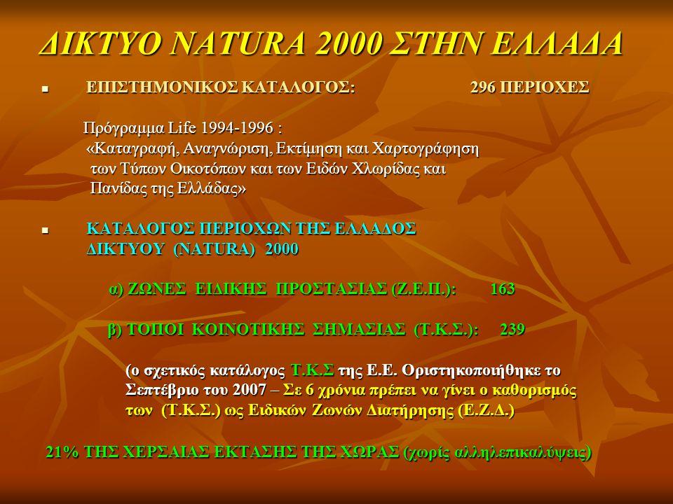 ΔΙΚΤΥΟ NATURA 2000 ΣΤΗΝ ΕΛΛΑΔΑ
