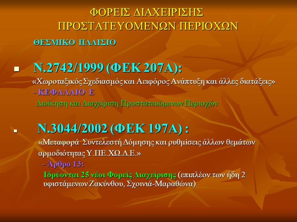 ΦΟΡΕΙΣ ΔΙΑΧΕΙΡΙΣΗΣ ΠΡΟΣΤΑΤΕΥΟΜΕΝΩΝ ΠΕΡΙΟΧΩΝ