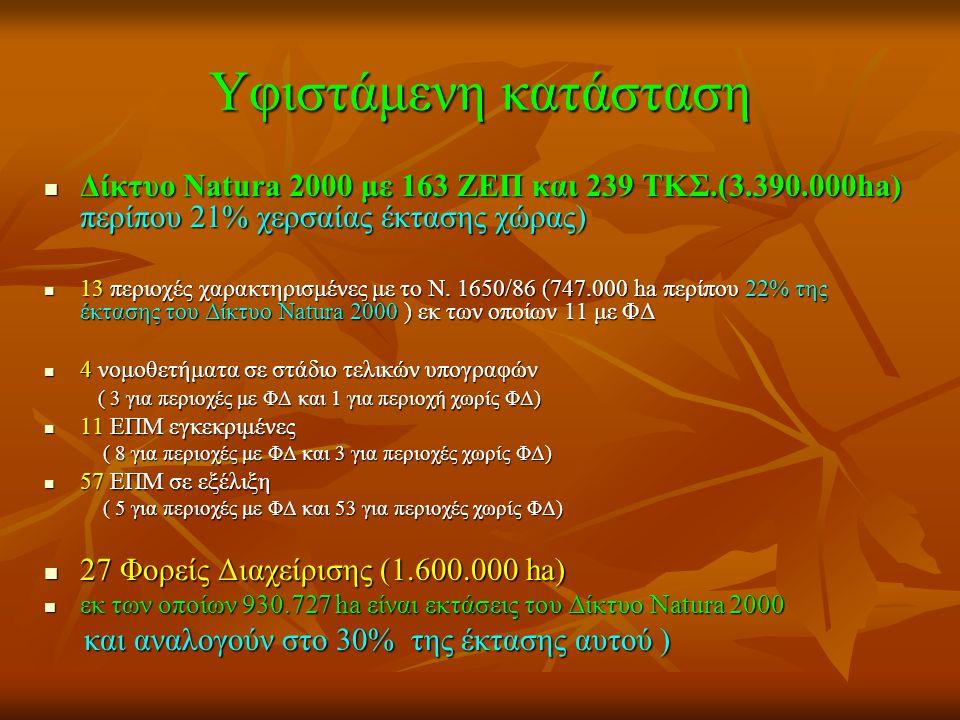 Υφιστάμενη κατάσταση Δίκτυο Natura 2000 με 163 ΖΕΠ και 239 ΤΚΣ.(3.390.000ha) περίπου 21% χερσαίας έκτασης χώρας)
