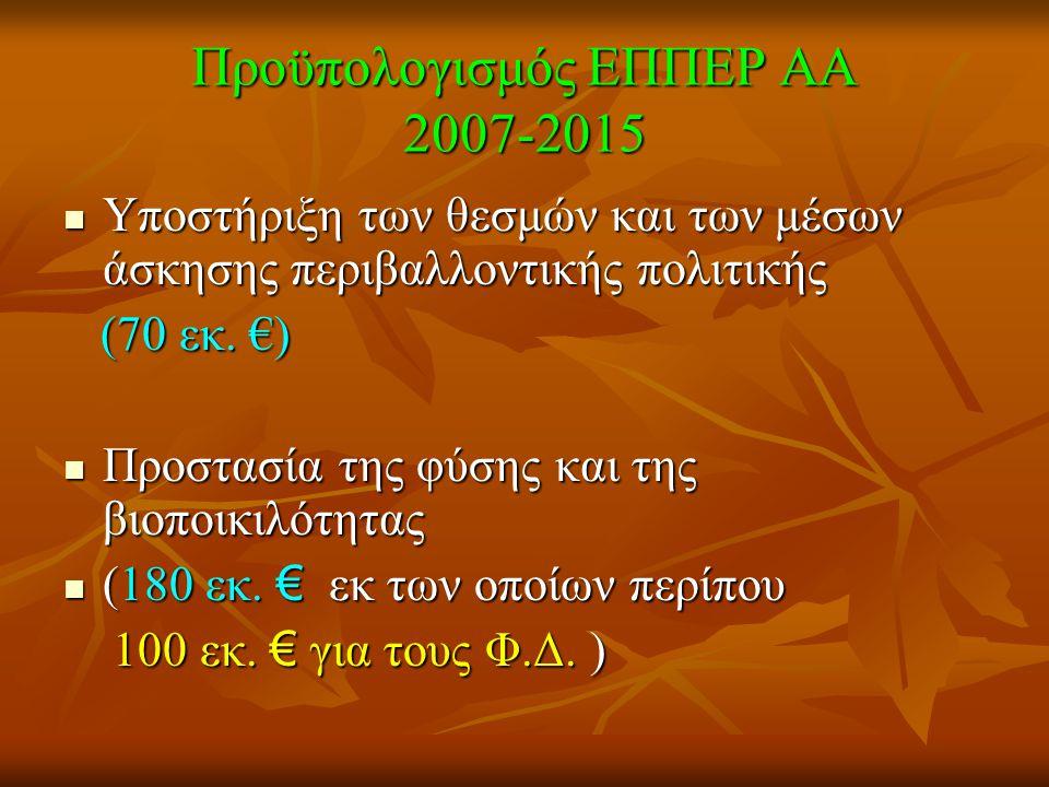 Προϋπολογισμός ΕΠΠΕΡ ΑΑ 2007-2015