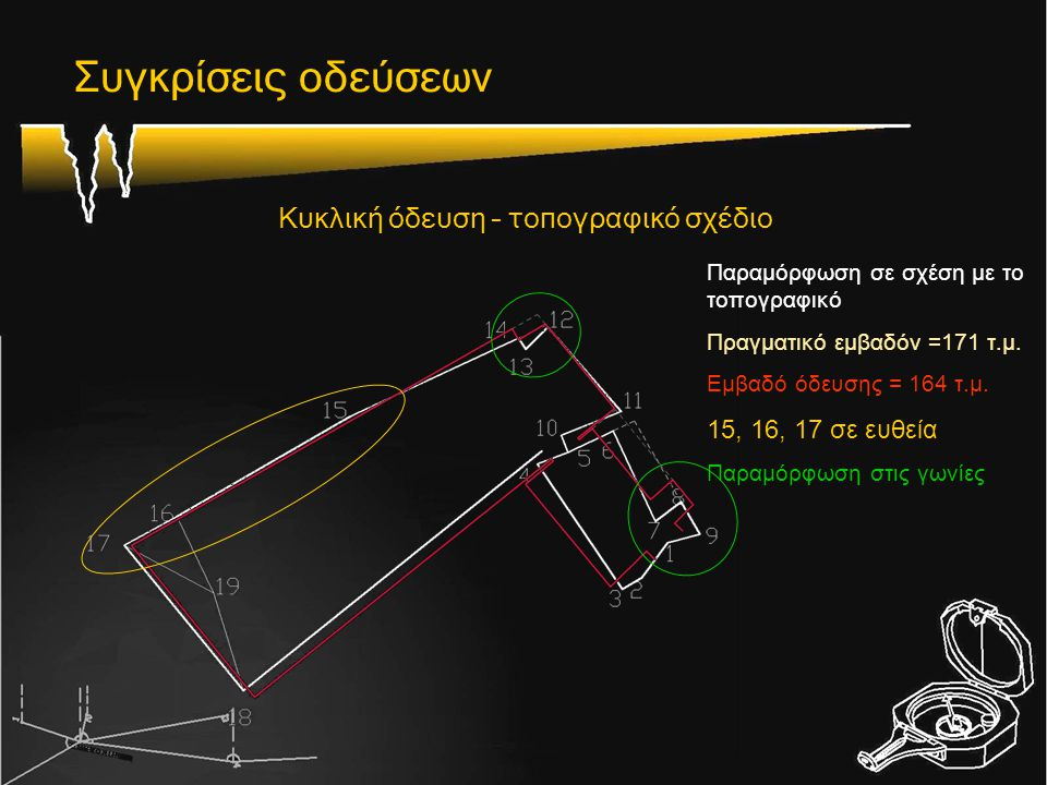 Συγκρίσεις οδεύσεων Κυκλική όδευση – τοπογραφικό σχέδιο