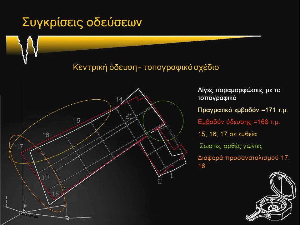 Συγκρίσεις οδεύσεων Κεντρική όδευση – τοπογραφικό σχέδιο