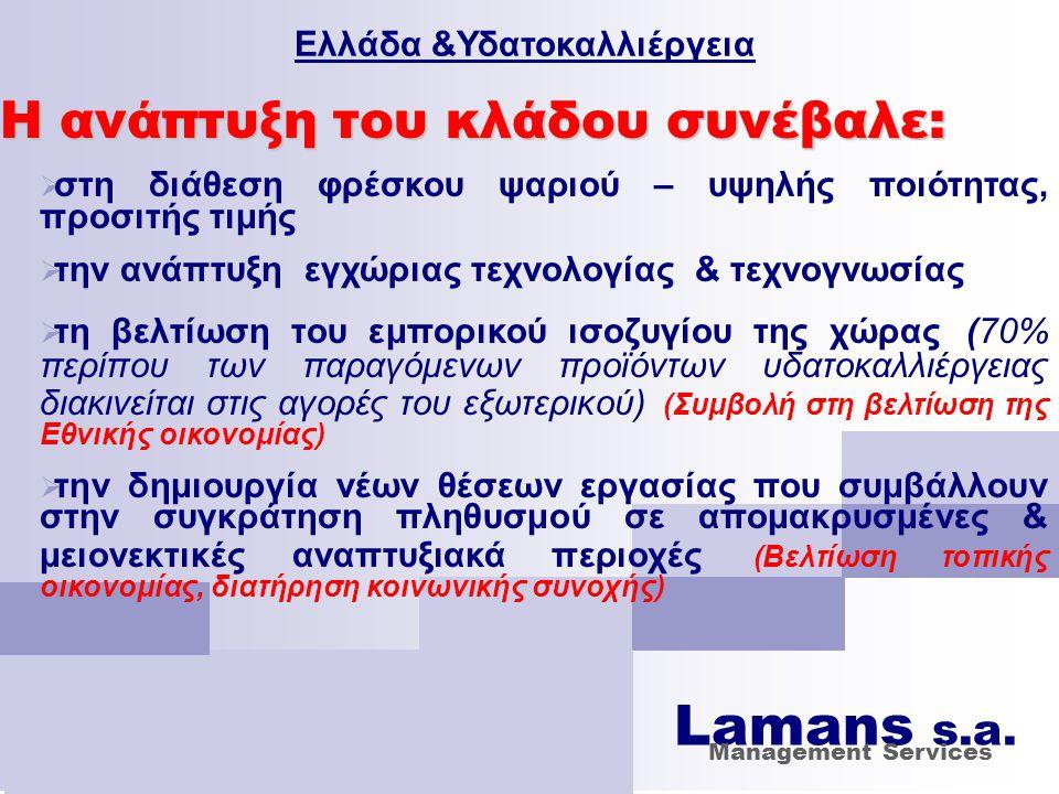 Ελλάδα &Υδατοκαλλιέργεια