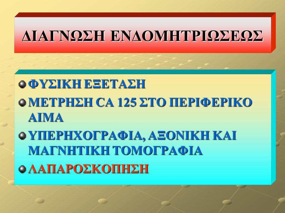 ΔΙΑΓΝΩΣΗ ΕΝΔΟΜΗΤΡΙΩΣΕΩΣ