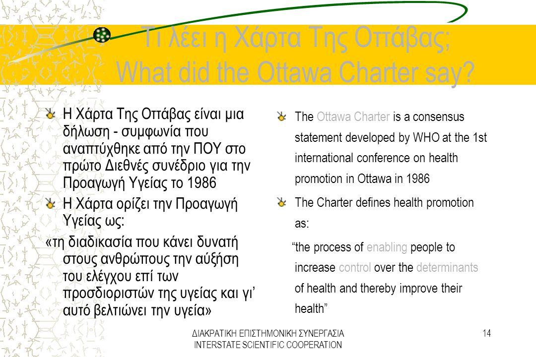 Τι λέει η Χάρτα Της Οττάβας; What did the Ottawa Charter say