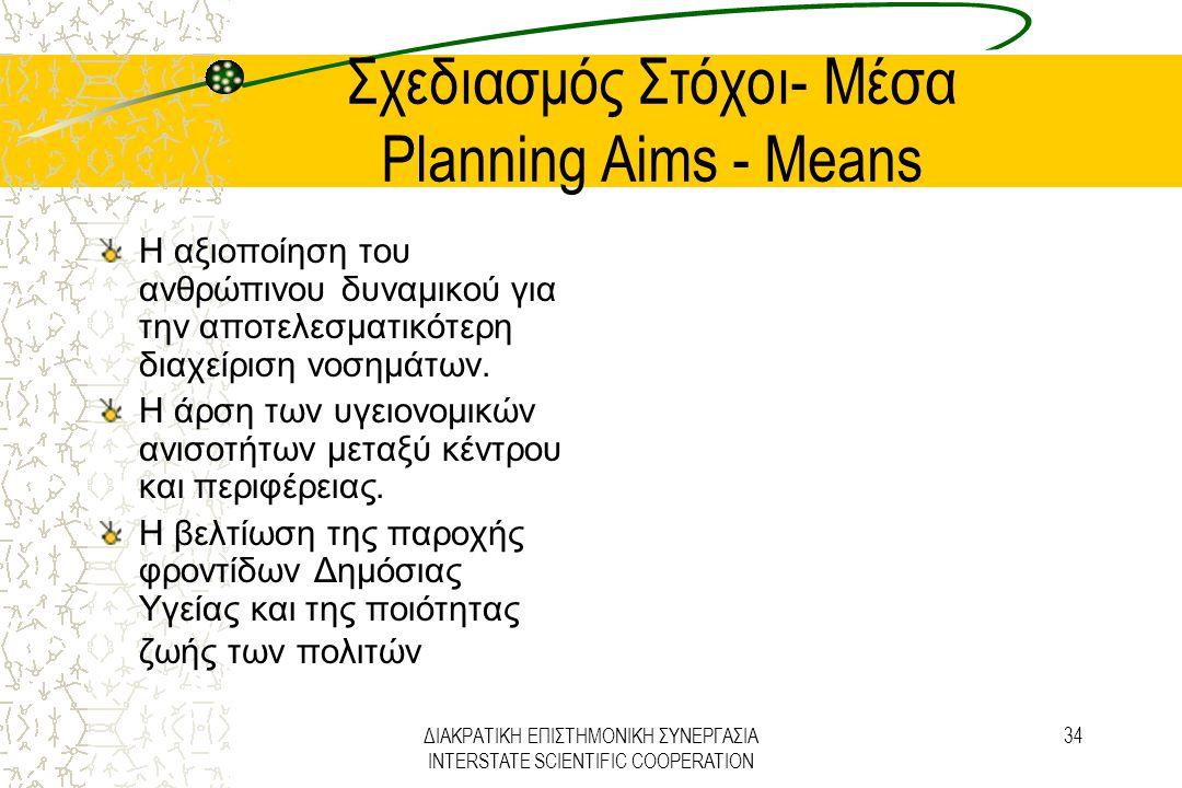 Σχεδιασμός Στόχοι- Μέσα Planning Aims - Means