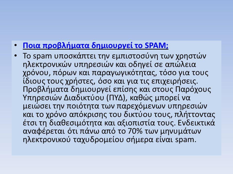 Ποια προβλήματα δημιουργεί το SPAM;