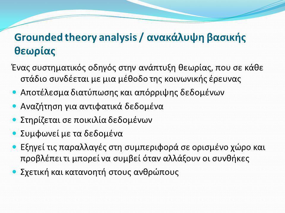 Grounded theory analysis / ανακάλυψη βασικής θεωρίας