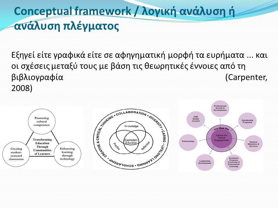 Conceptual framework / λογική ανάλυση ή ανάλυση πλέγματος