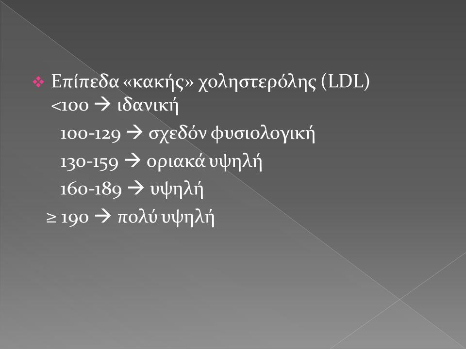 Επίπεδα «κακής» χοληστερόλης (LDL) <100  ιδανική