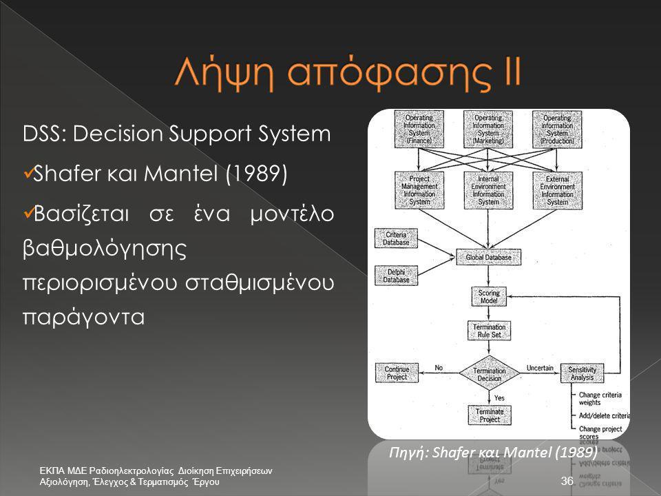 Λήψη απόφασης ΙΙ DSS: Decision Support System Shafer και Mantel (1989)