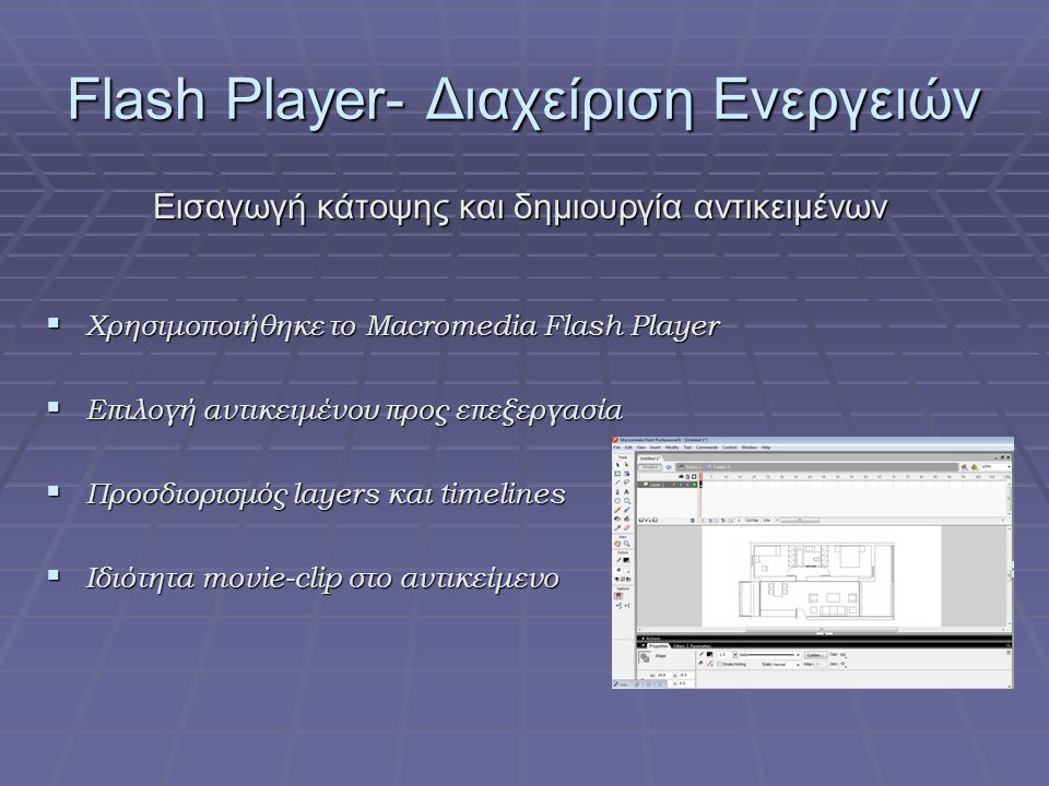 Flash Player- Διαχείριση Ενεργειών