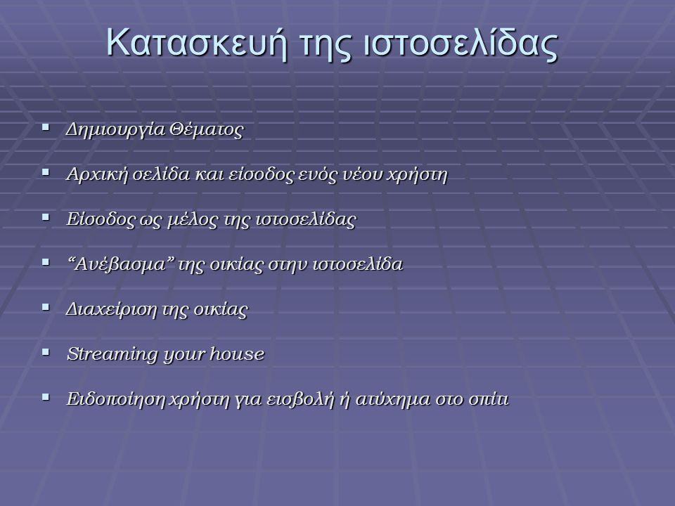 Κατασκευή της ιστοσελίδας