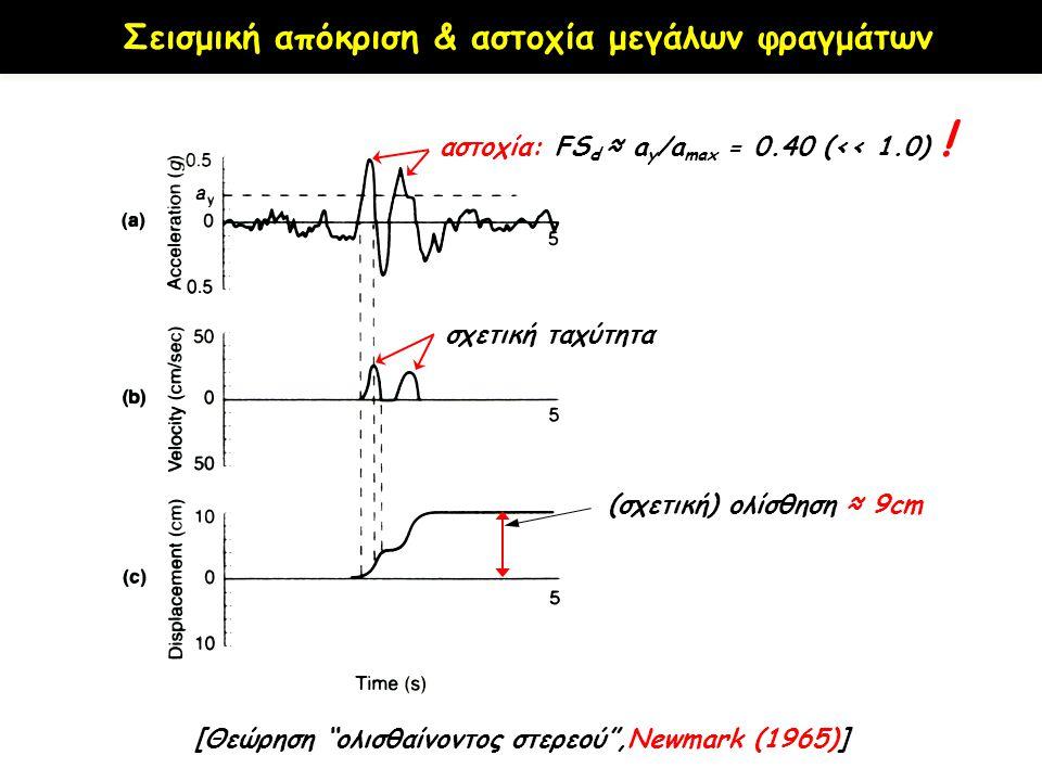 Σεισμική απόκριση & αστοχία μεγάλων φραγμάτων
